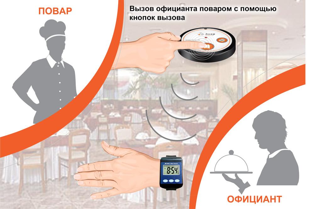 работа официанта в красноярске кирпичный дом плодоносящим